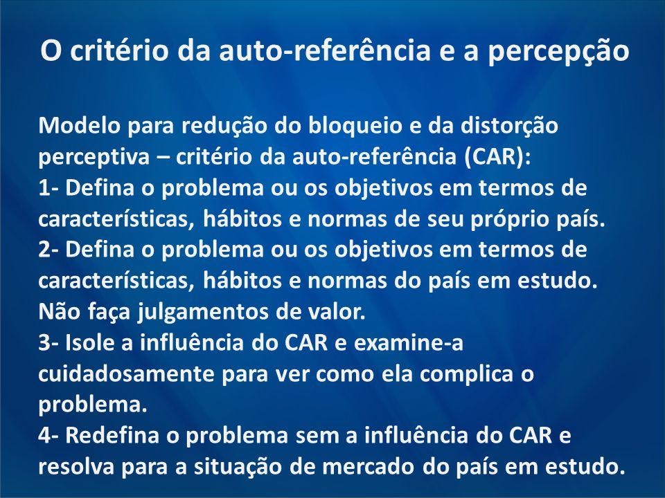 O critério da auto-referência e a percepção Modelo para redução do bloqueio e da distorção perceptiva – critério da auto-referência (CAR): 1- Defina o