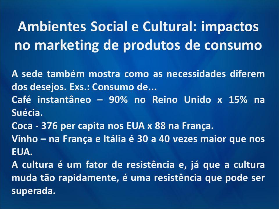 Ambientes Social e Cultural: impactos no marketing de produtos de consumo A sede também mostra como as necessidades diferem dos desejos. Exs.: Consumo