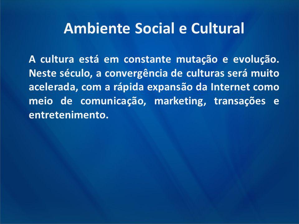 Ambiente Social e Cultural A cultura está em constante mutação e evolução. Neste século, a convergência de culturas será muito acelerada, com a rápida