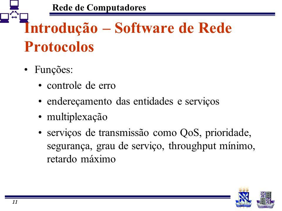 Rede de Computadores 11 Introdução – Software de Rede Protocolos Funções: controle de erro endereçamento das entidades e serviços multiplexação serviç