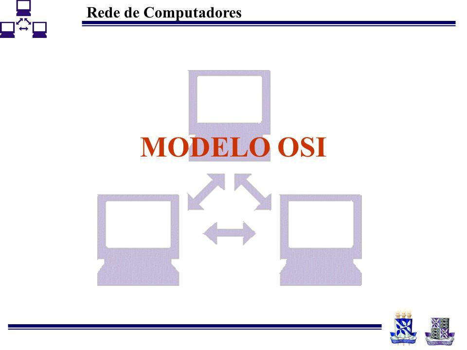 Rede de Computadores MODELO OSI