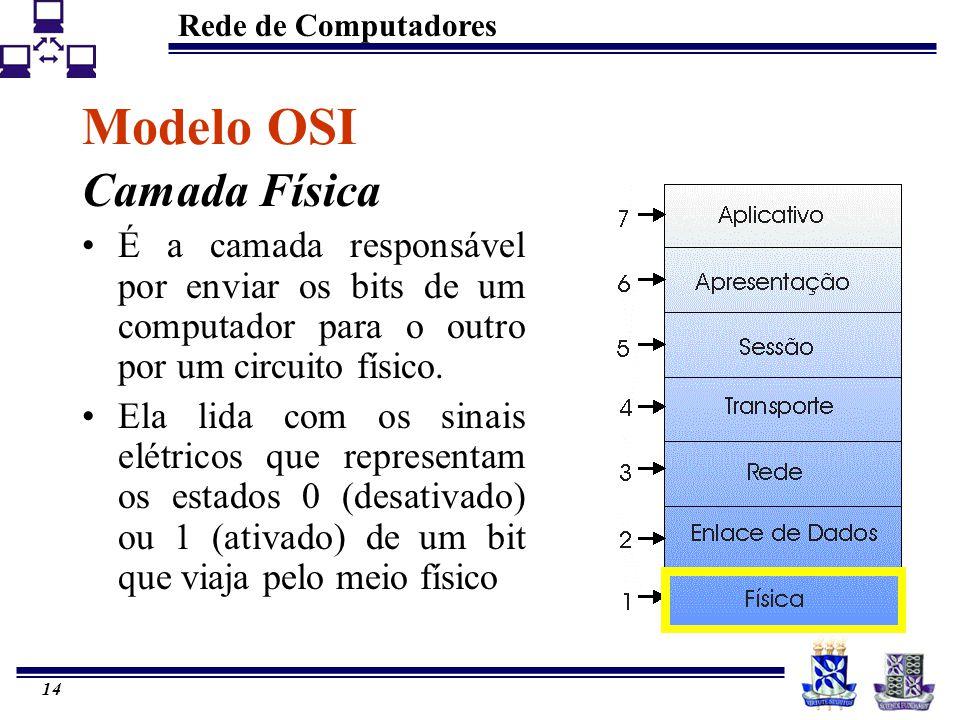 Rede de Computadores 14 Modelo OSI Camada Física É a camada responsável por enviar os bits de um computador para o outro por um circuito físico. Ela l