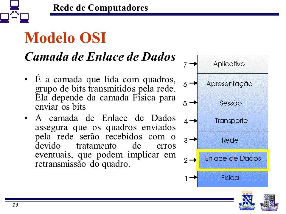 Rede de Computadores 15 Modelo OSI Camada de Enlace de Dados É a camada que lida com quadros, grupo de bits transmitidos pela rede. Ela depende da cam