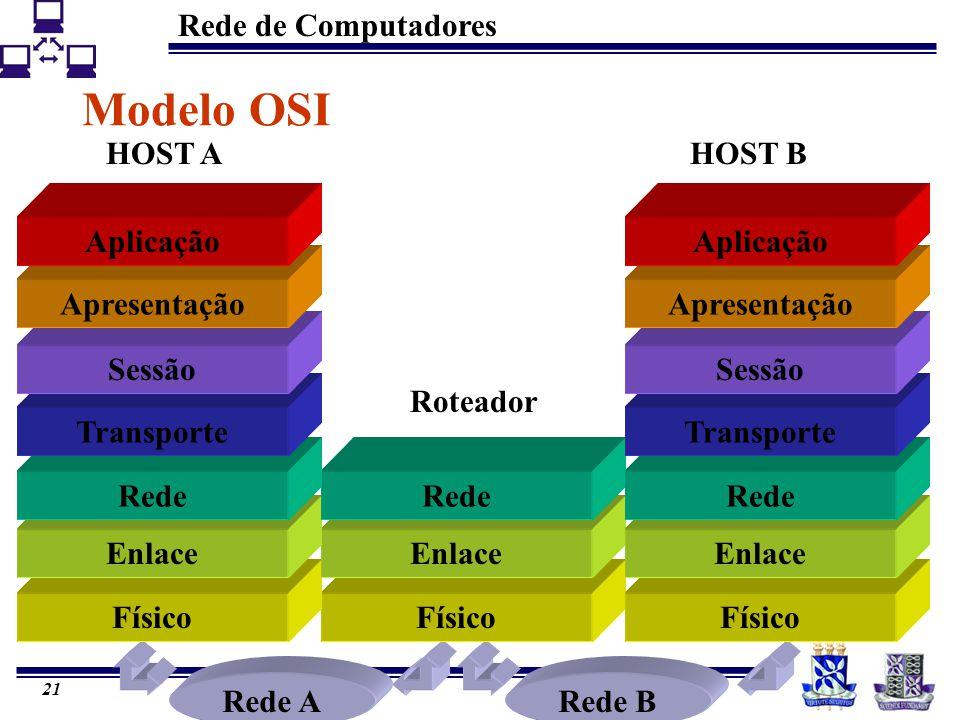 Rede de Computadores 21 Modelo OSI Rede ARede B HOST AHOST B Roteador Físico Enlace Rede Transporte Sessão Apresentação Aplicação