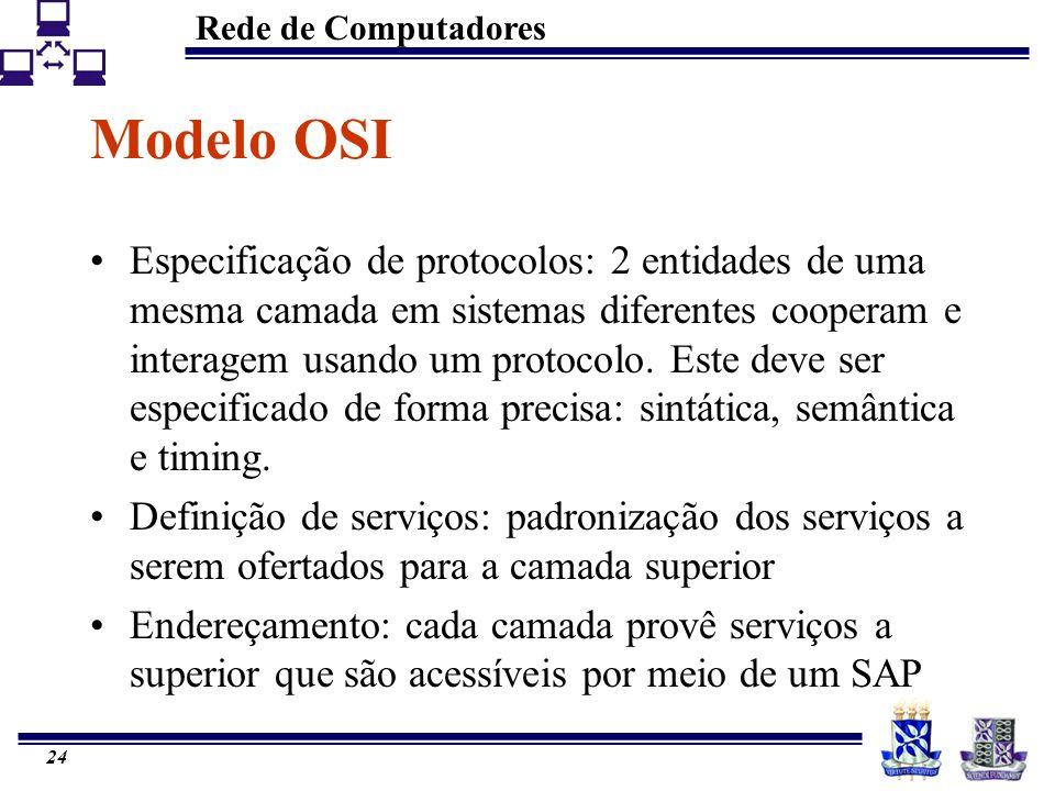 Rede de Computadores 24 Modelo OSI Especificação de protocolos: 2 entidades de uma mesma camada em sistemas diferentes cooperam e interagem usando um