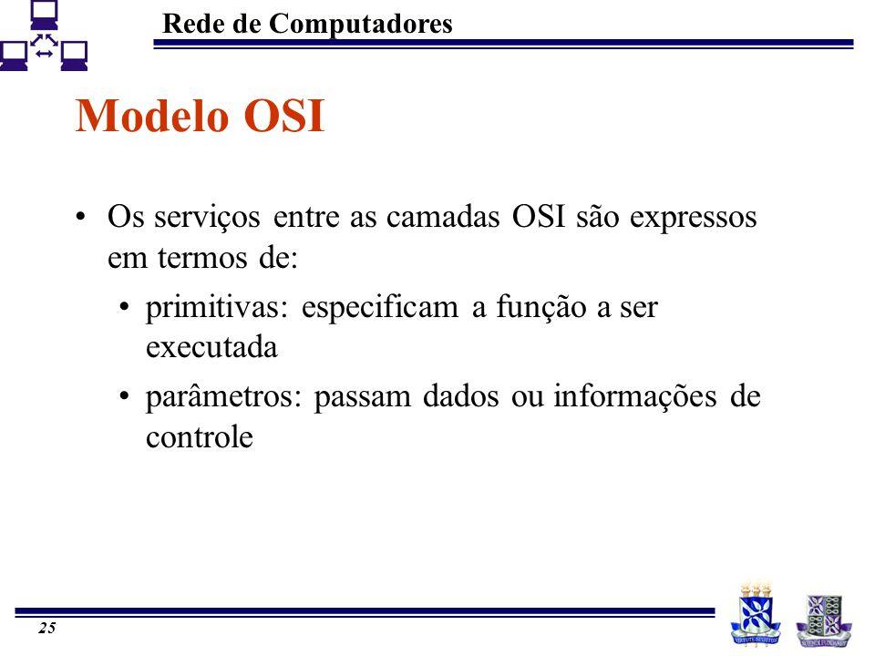 Rede de Computadores 25 Modelo OSI Os serviços entre as camadas OSI são expressos em termos de: primitivas: especificam a função a ser executada parâm