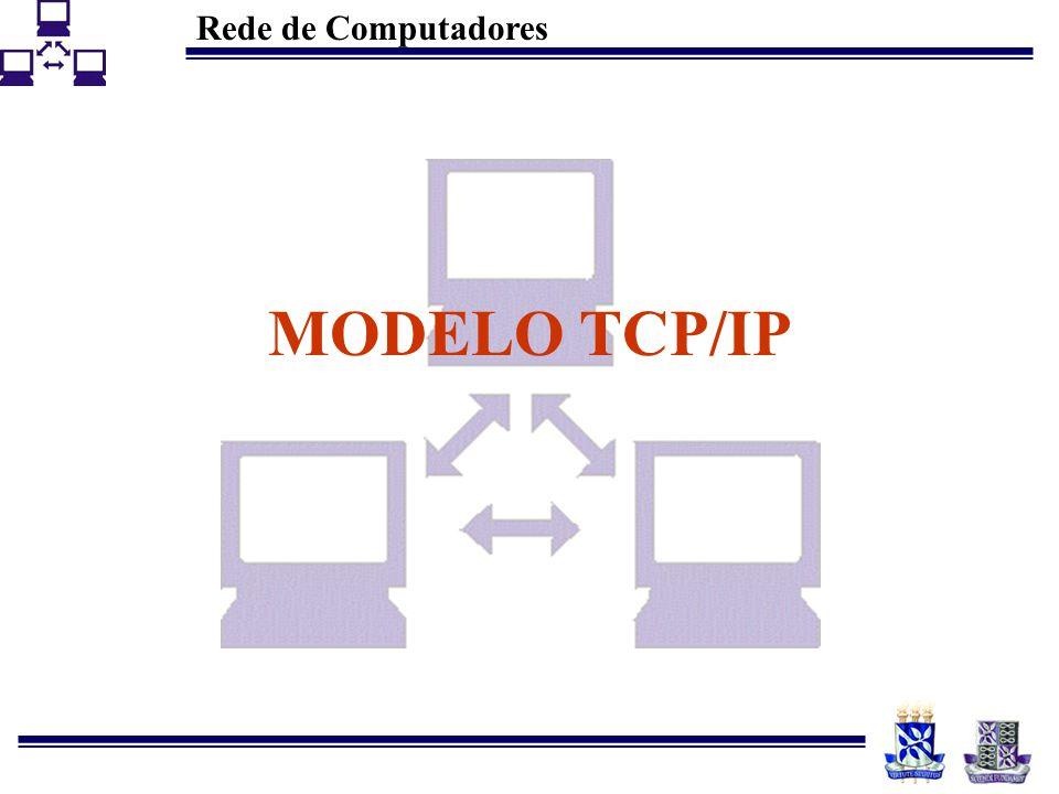 Rede de Computadores MODELO TCP/IP