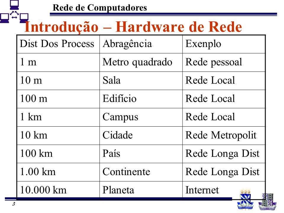 Rede de Computadores 3 Introdução – Hardware de Rede Dist Dos ProcessAbragênciaExenplo 1 mMetro quadradoRede pessoal 10 mSalaRede Local 100 mEdifícioR