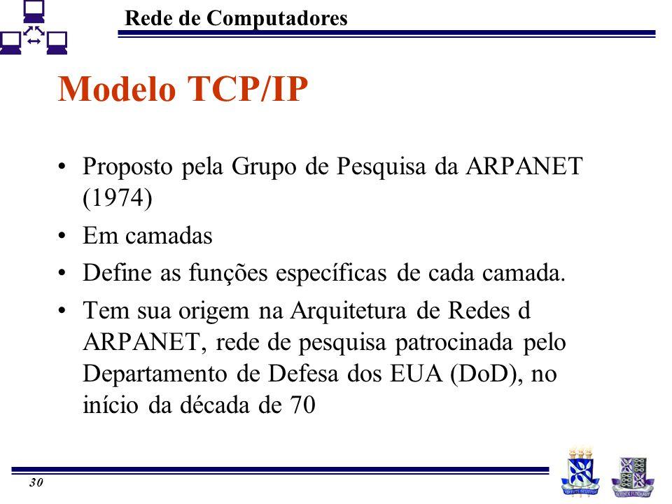 Rede de Computadores 30 Modelo TCP/IP Proposto pela Grupo de Pesquisa da ARPANET (1974) Em camadas Define as funções específicas de cada camada. Tem s