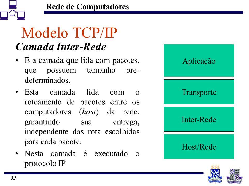 Rede de Computadores 32 Modelo TCP/IP Aplicação Transporte Inter-Rede Host/Rede Camada Inter-Rede É a camada que lida com pacotes, que possuem tamanho