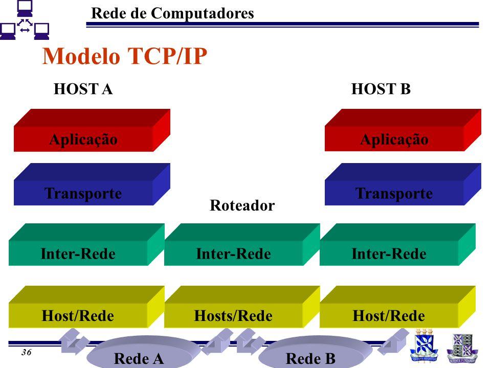 Rede de Computadores 36 Modelo TCP/IP Rede ARede B HOST AHOST B Roteador Hosts/RedeHost/Rede Inter-Rede Transporte Aplicação