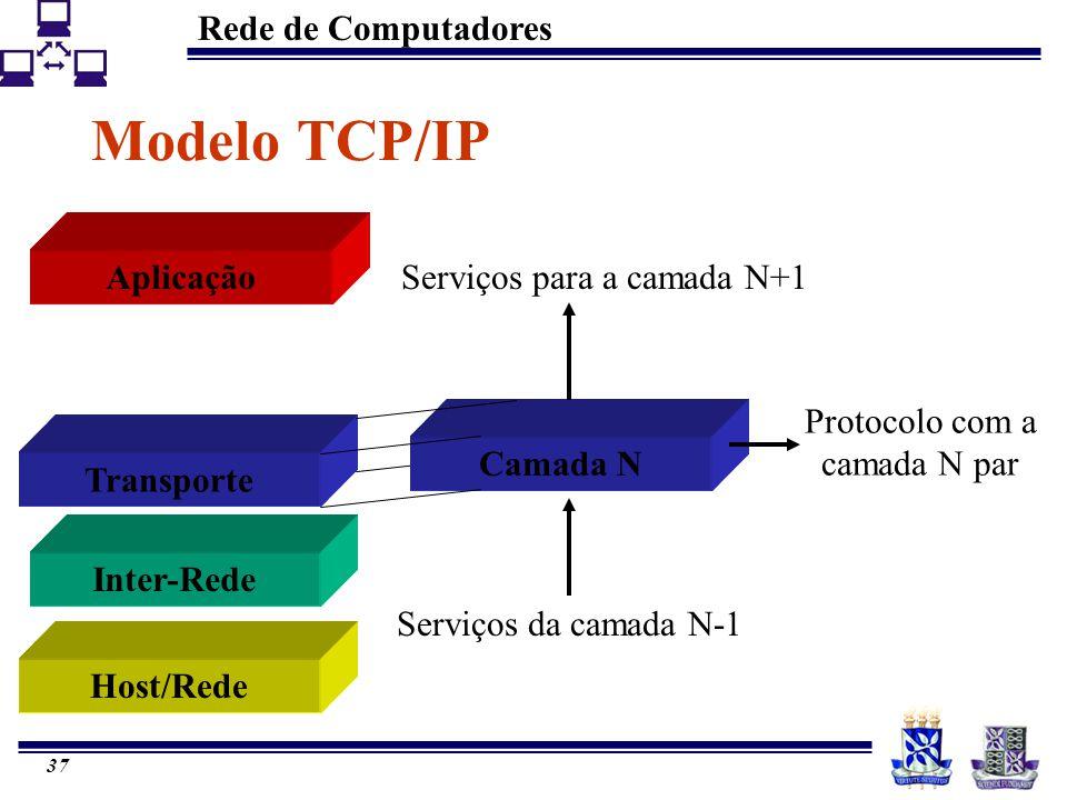 Rede de Computadores 37 Modelo TCP/IP Host/Rede Inter-Rede Transporte Aplicação Camada N Serviços para a camada N+1 Serviços da camada N-1 Protocolo c