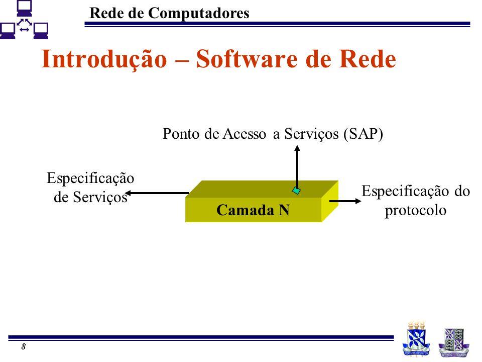 Rede de Computadores 8 Introdução – Software de Rede Camada N Ponto de Acesso a Serviços (SAP) Especificação de Serviços Especificação do protocolo