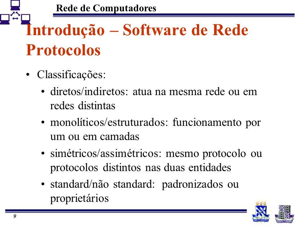 Rede de Computadores 9 Introdução – Software de Rede Protocolos Classificações: diretos/indiretos: atua na mesma rede ou em redes distintas monolítico