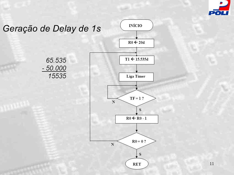 11 Geração de Delay de 1s INÍCIO Liga Timer TF = 1 ? R0  R0 - 1 RET S N S N R0  20d T1  15.535d R0 = 0 ? 65.535 - 50.000 15535