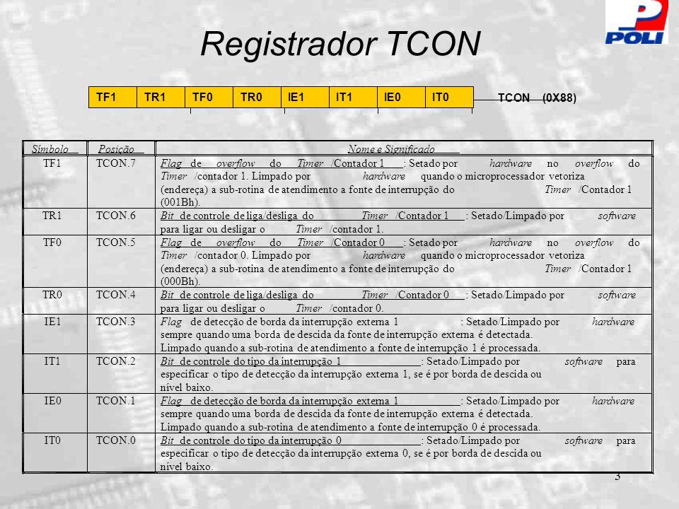 3 Registrador TCON SímboloPosiçãoNome e Significado : Setado/Limpado porsoftware para especificar o tipo de detecção da interrupção externa 0, se é po