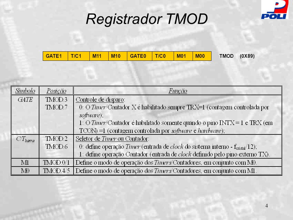 5 Registrador TMOD GATE1T/C1M11M10T/C0M01M00 GATE0 TMOD(0X89)