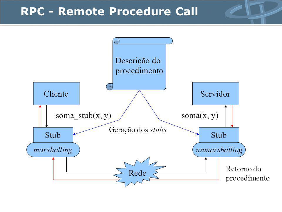 RPC - Remote Procedure Call ClienteServidor Stub soma_stub(x, y)soma(x, y) Descrição do procedimento Geração dos stubs marshallingunmarshalling Rede Retorno do procedimento