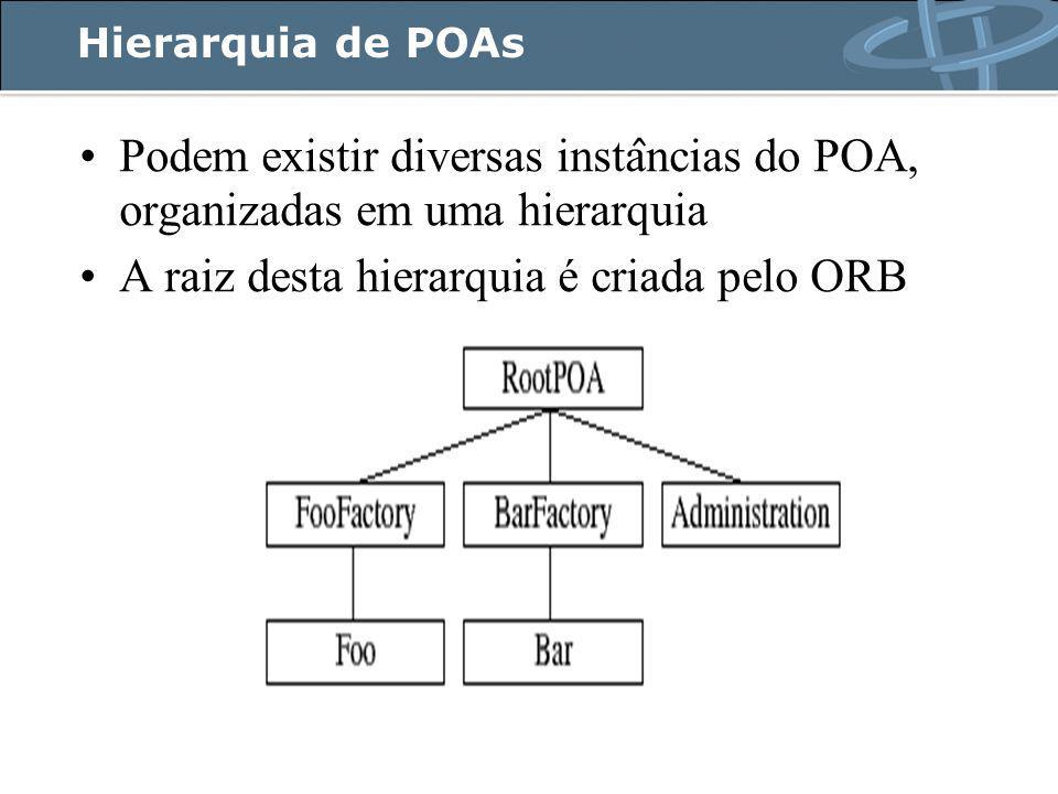 Hierarquia de POAs Podem existir diversas insta ̂ ncias do POA, organizadas em uma hierarquia A raiz desta hierarquia é criada pelo ORB