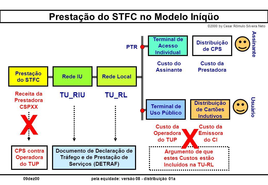 ©2000 by Cesar Rômulo Silveira Neto 09dez00pela equidade: versão 08 - distribuição 01a Prestação do STFC no Modelo Iníqüo Argumento de que estes Custo