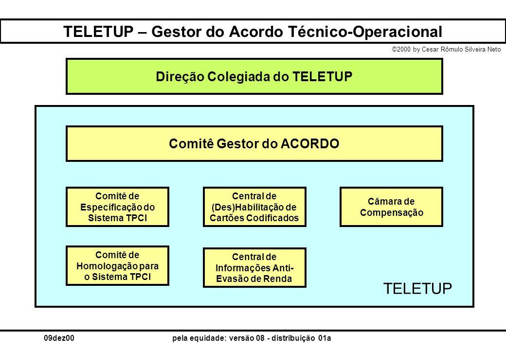 ©2000 by Cesar Rômulo Silveira Neto 09dez00pela equidade: versão 08 - distribuição 01a TELETUP – Gestor do Acordo Técnico-Operacional Comitê Gestor do
