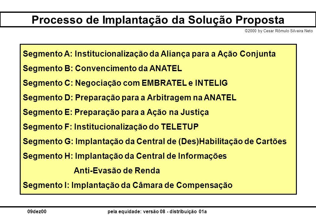 ©2000 by Cesar Rômulo Silveira Neto 09dez00pela equidade: versão 08 - distribuição 01a Processo de Implantação da Solução Proposta Segmento A: Institu