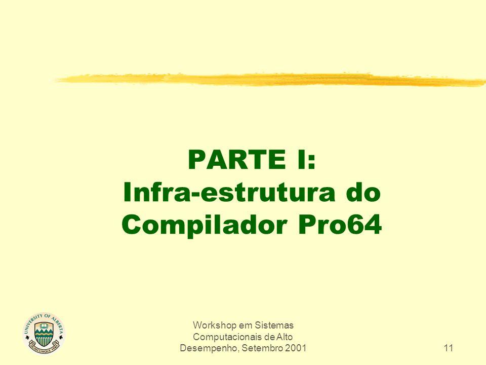 Workshop em Sistemas Computacionais de Alto Desempenho, Setembro 200111 PARTE I: Infra-estrutura do Compilador Pro64