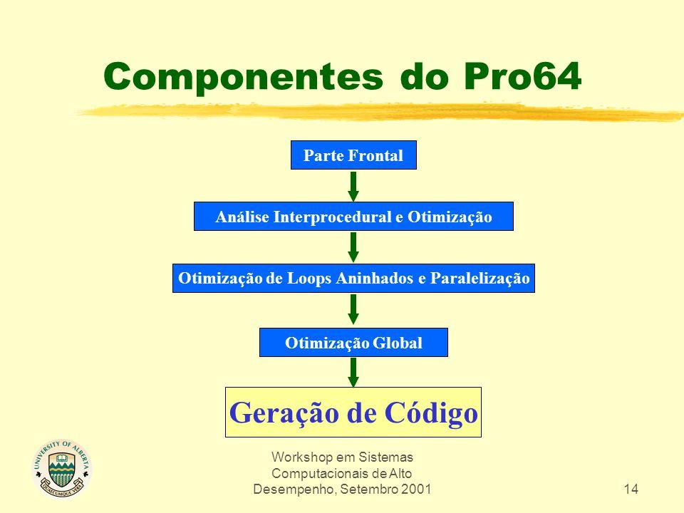 Workshop em Sistemas Computacionais de Alto Desempenho, Setembro 200114 Componentes do Pro64 Parte Frontal Análise Interprocedural e Otimização Otimização de Loops Aninhados e Paralelização Otimização Global Geração de Código