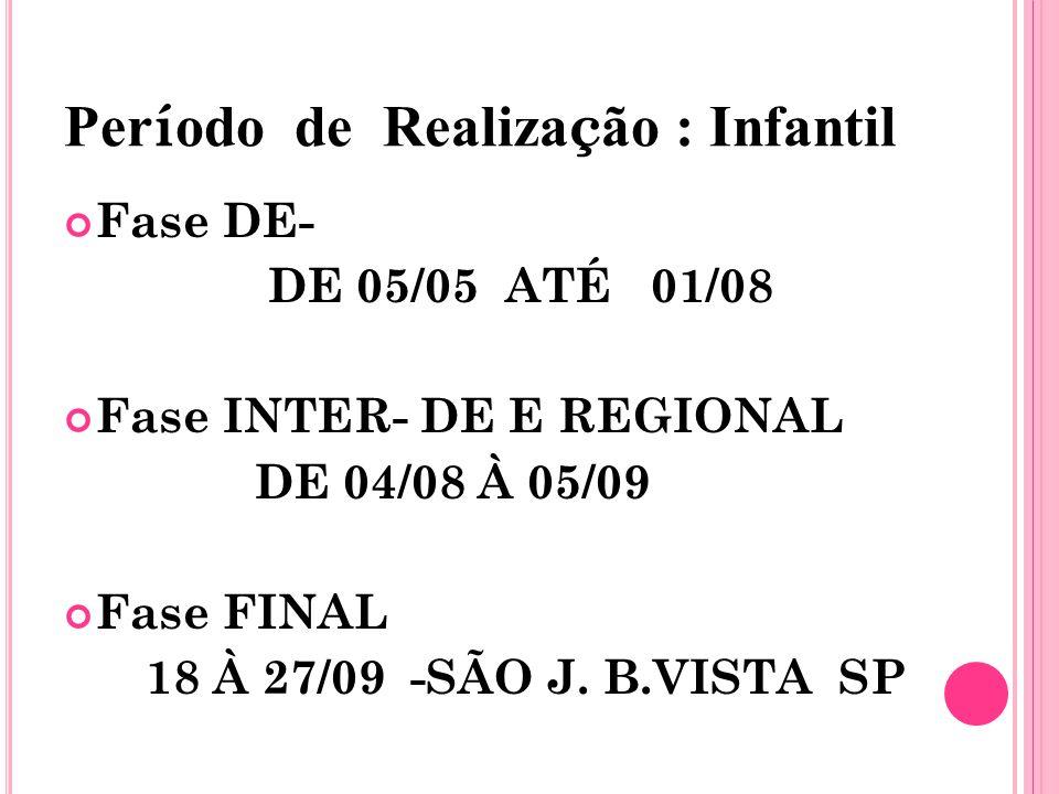 Per í odo de Realiza ç ão : Infantil Fase DE- DE 05/05 ATÉ 01/08 Fase INTER- DE E REGIONAL DE 04/08 À 05/09 Fase FINAL 18 À 27/09 -SÃO J.