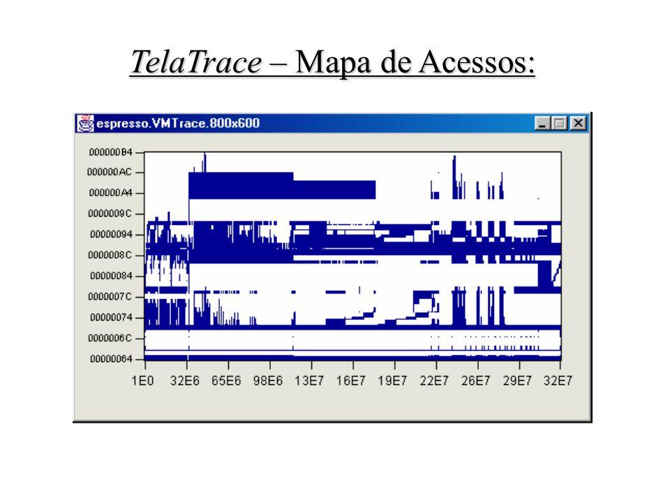 TelaTrace – Mapa de Acessos: