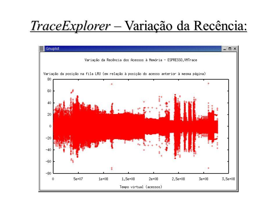 TraceExplorer – Variação da Recência: