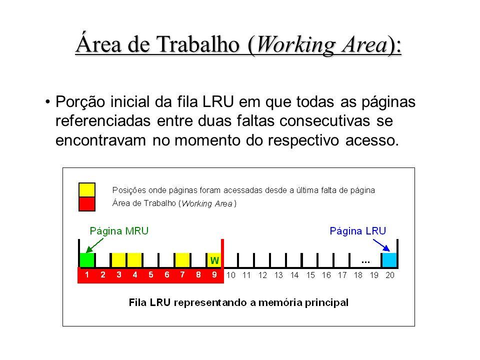 Porção inicial da fila LRU em que todas as páginas referenciadas entre duas faltas consecutivas se encontravam no momento do respectivo acesso.