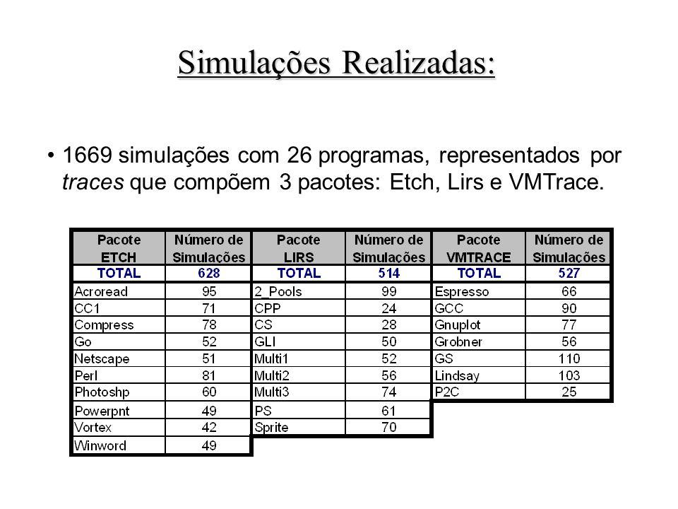 1669 simulações com 26 programas, representados por traces que compõem 3 pacotes: Etch, Lirs e VMTrace.