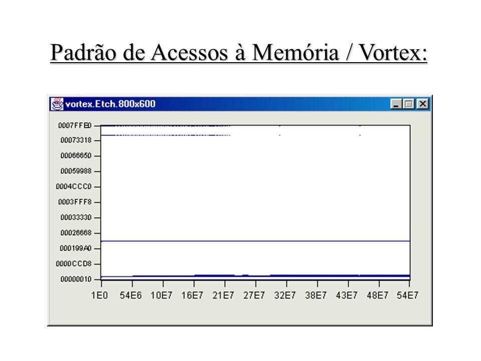 Padrão de Acessos à Memória / Vortex: