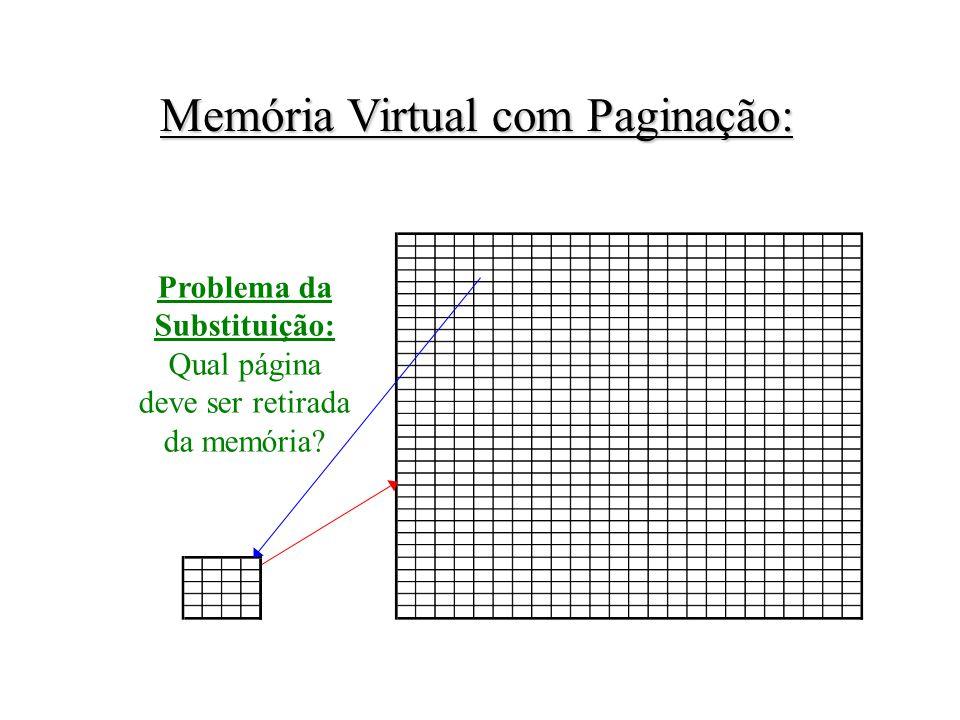 Memória Virtual com Paginação: Problema da Substituição: Qual página deve ser retirada da memória?