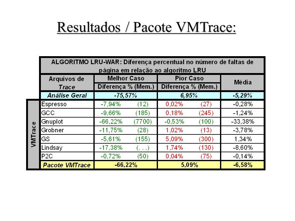 Resultados / Pacote VMTrace: