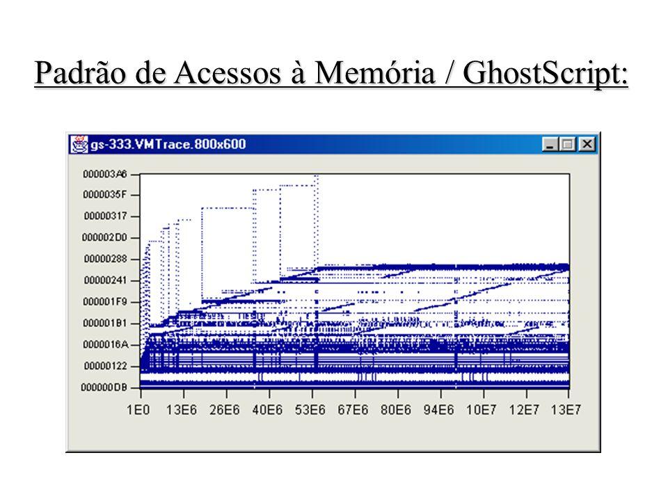 Padrão de Acessos à Memória / GhostScript: