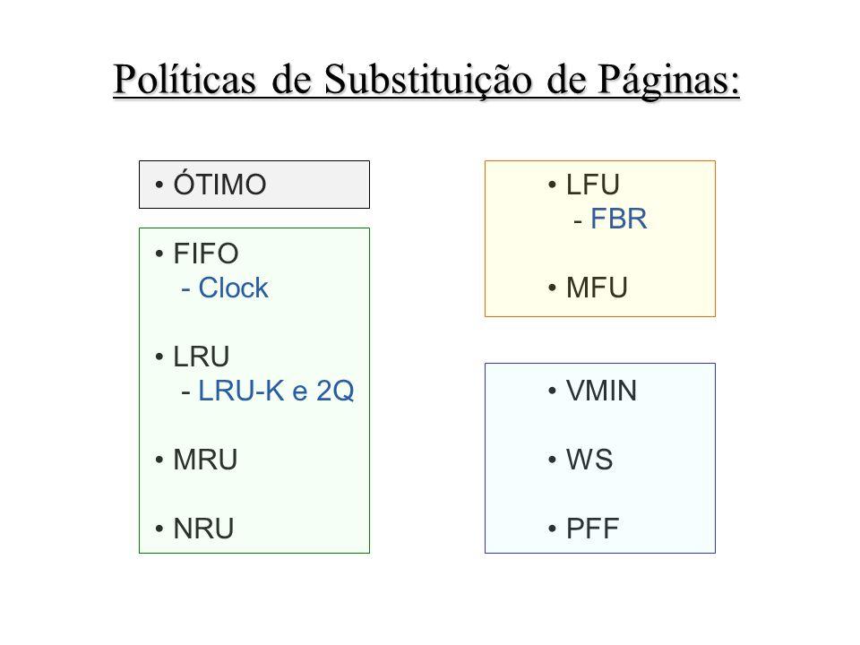 ÓTIMO FIFO - Clock LRU - LRU-K e 2Q MRU NRU Políticas de Substituição de Páginas: LFU - FBR MFU VMIN WS PFF