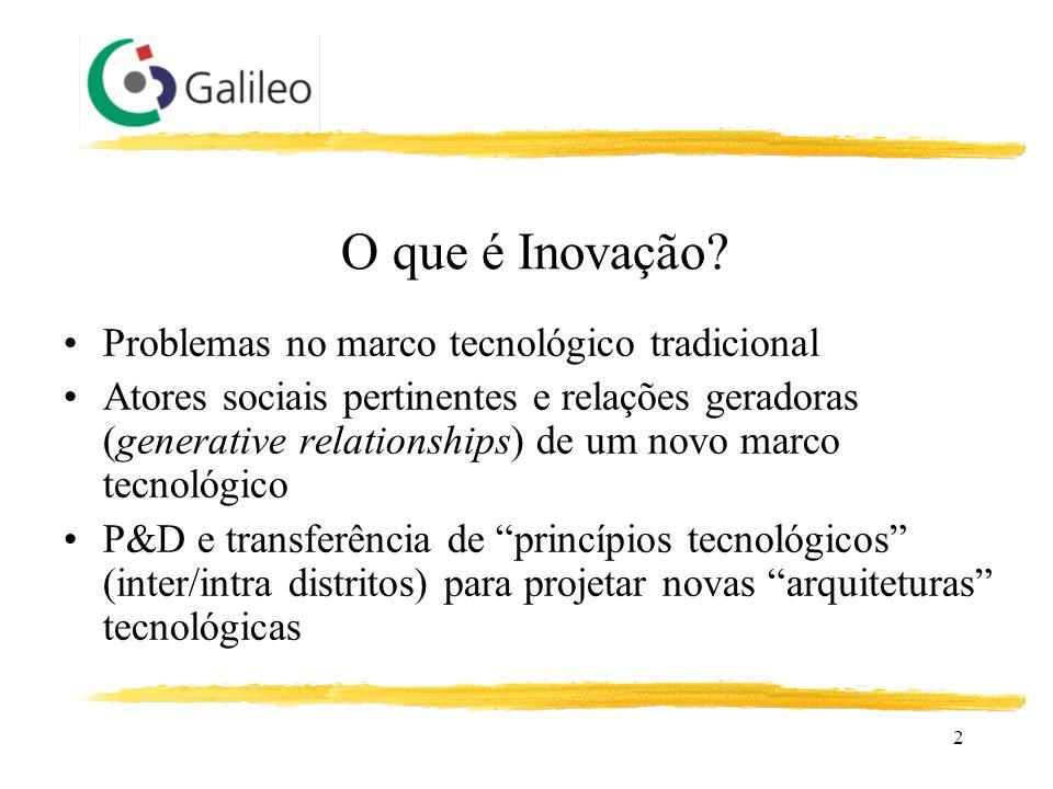 2 O que é Inovação? Problemas no marco tecnológico tradicional Atores sociais pertinentes e relações geradoras (generative relationships) de um novo m