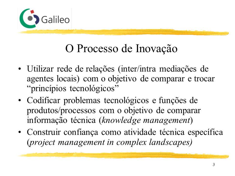 """3 O Processo de Inovação Utilizar rede de relações (inter/intra mediações de agentes locais) com o objetivo de comparar e trocar """"princípios tecnológi"""