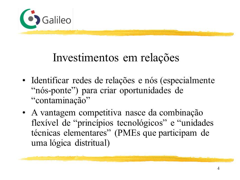 """4 Investimentos em relações Identificar redes de relações e nós (especialmente """"nós-ponte"""") para criar oportunidades de """"contaminação"""" A vantagem comp"""
