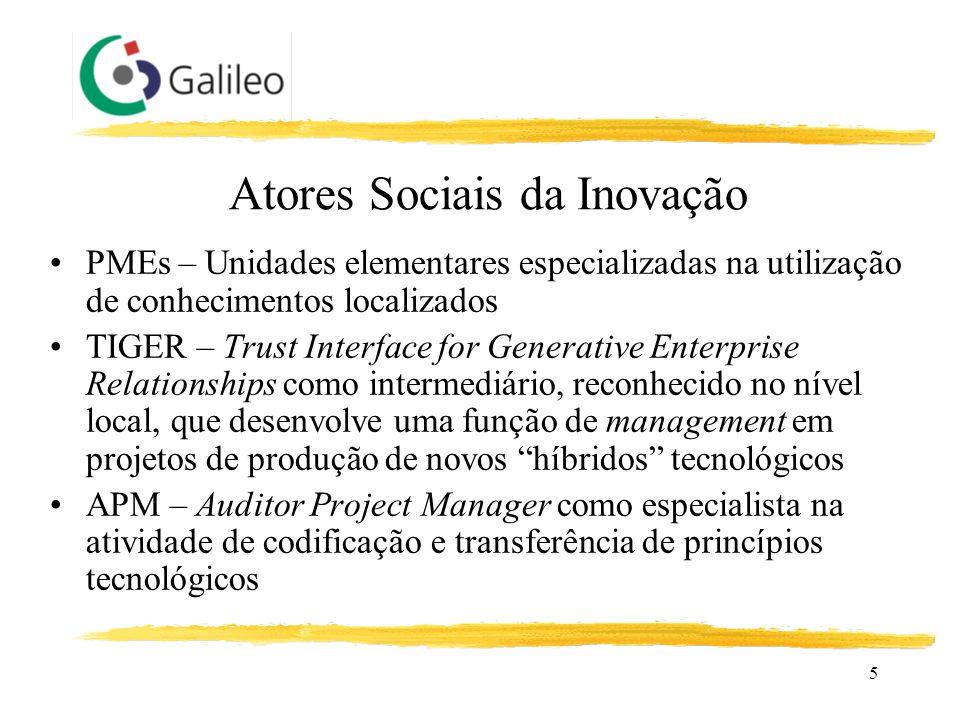 5 Atores Sociais da Inovação PMEs – Unidades elementares especializadas na utilização de conhecimentos localizados TIGER – Trust Interface for Generat