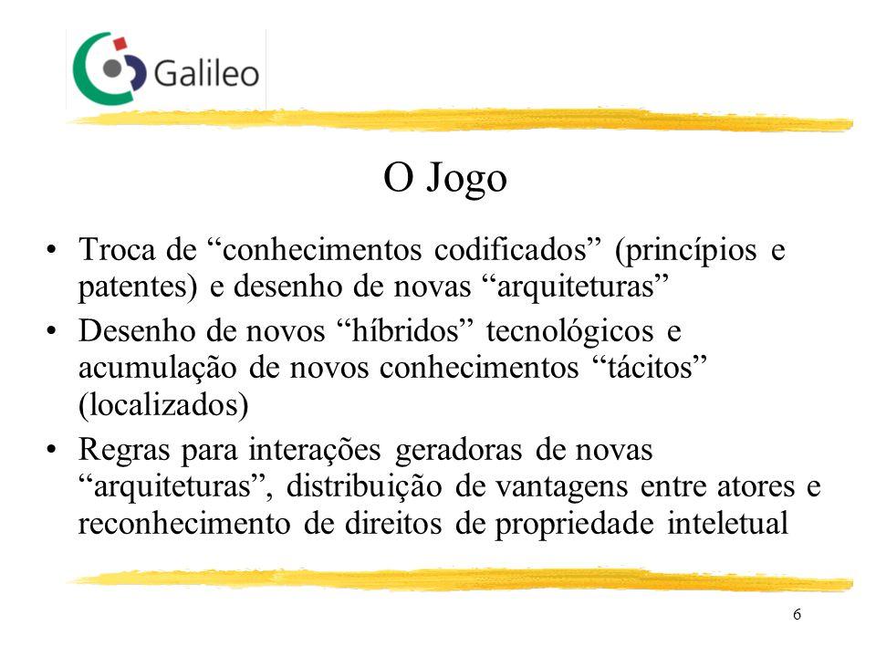 """6 O Jogo Troca de """"conhecimentos codificados"""" (princípios e patentes) e desenho de novas """"arquiteturas"""" Desenho de novos """"híbridos"""" tecnológicos e acu"""