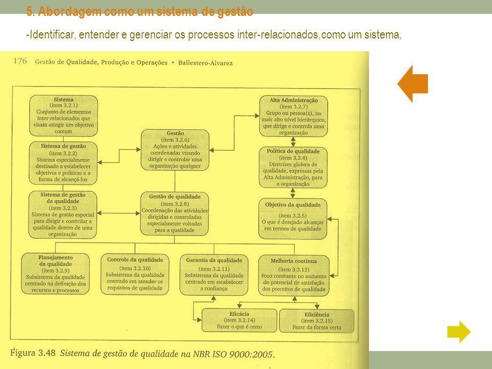 5. Abordagem como um sistema de gestão -Identificar, entender e gerenciar os processos inter-relacionados,como um sistema,