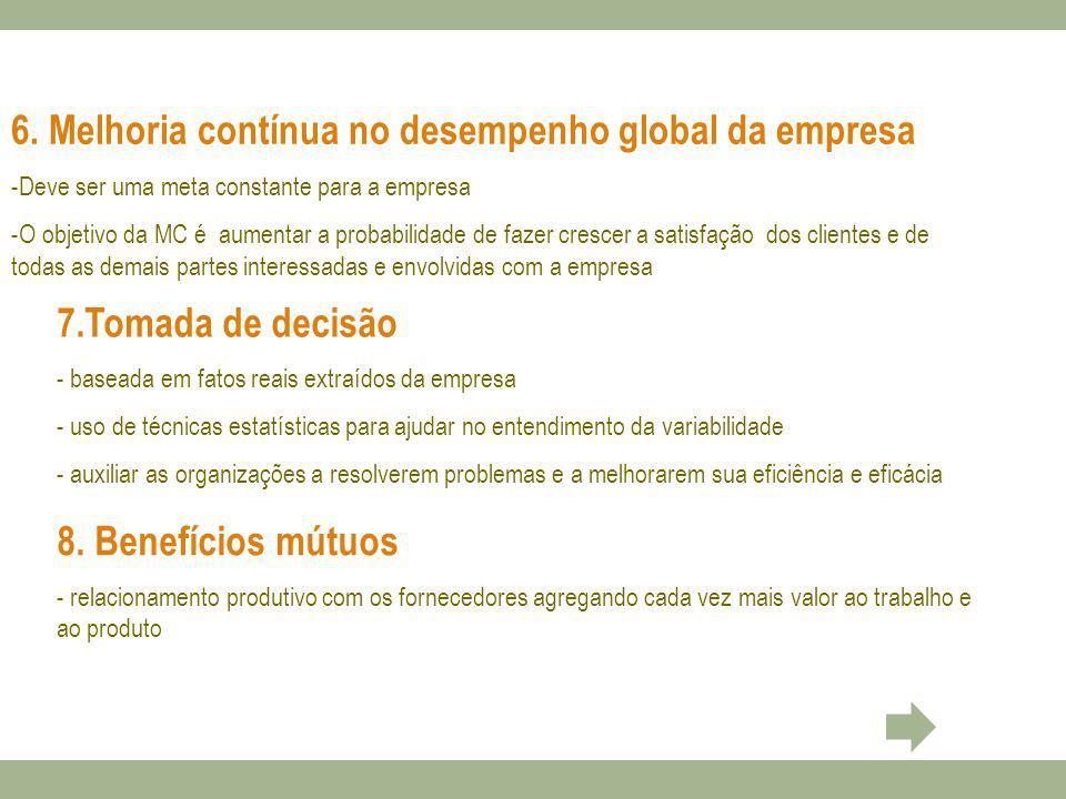 6. Melhoria contínua no desempenho global da empresa -Deve ser uma meta constante para a empresa -O objetivo da MC é aumentar a probabilidade de fazer