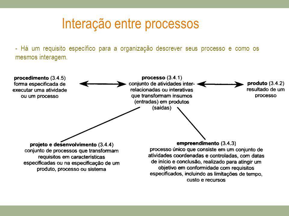 Interação entre processos - Há um requisito específico para a organização descrever seus processo e como os mesmos interagem.