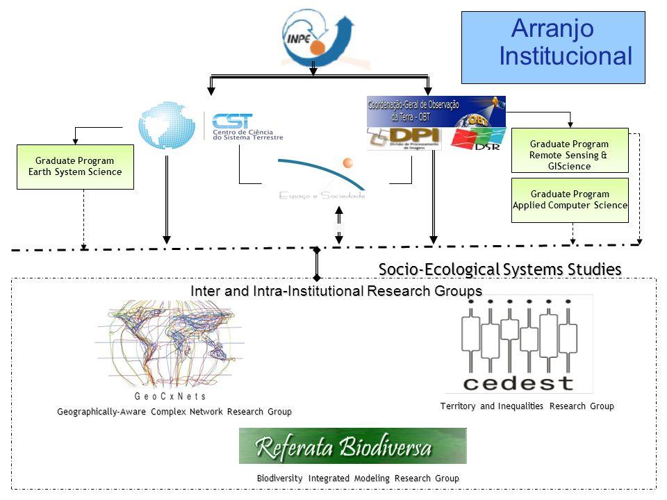 Modeling the Dynamic Transmission of Dengue Fever: Investigating Disease Persistence.Plos Neglected Tropical Diseases Fonte: MEDEIROS, Líliam César de Castro, Castilho, C.