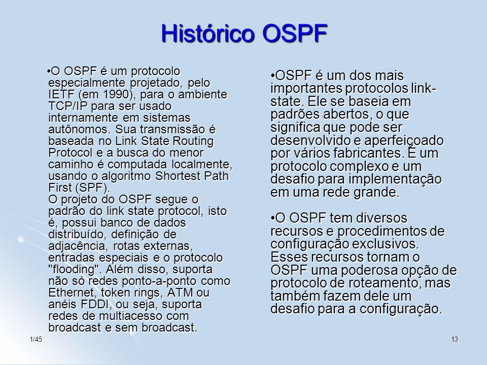 1/4513 Histórico OSPF O OSPF é um protocolo especialmente projetado, pelo IETF (em 1990), para o ambiente TCP/IP para ser usado internamente em sistem