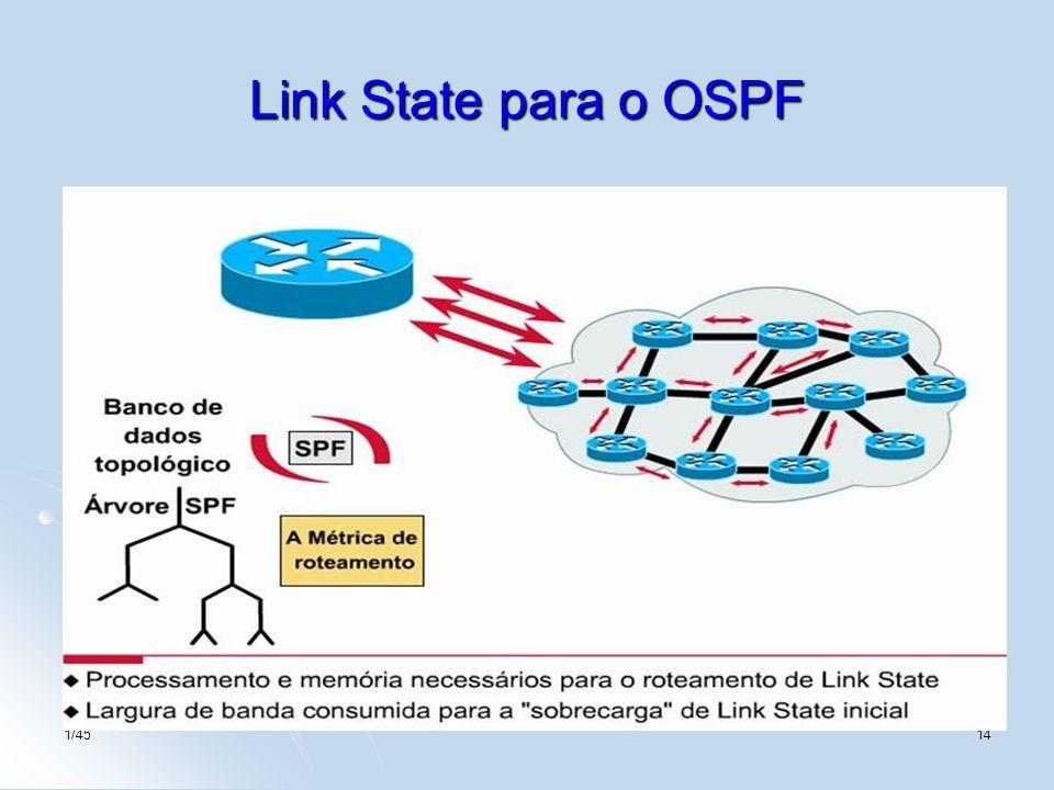 1/4514 Link State para o OSPF