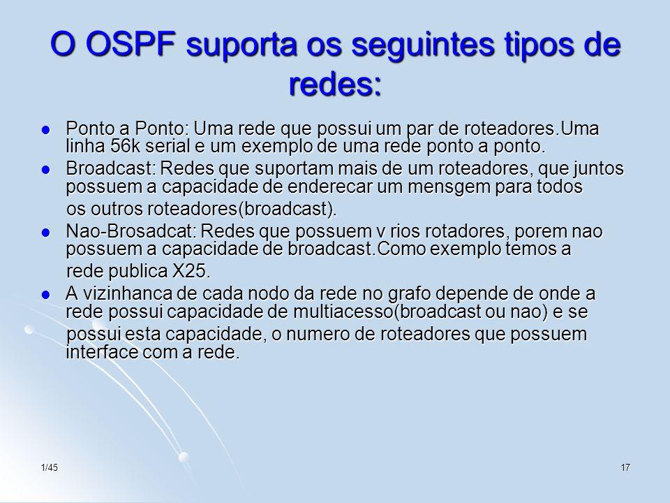 1/4517 O OSPF suporta os seguintes tipos de redes: Ponto a Ponto: Uma rede que possui um par de roteadores.Uma linha 56k serial e um exemplo de uma re